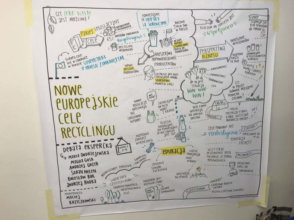Przedstawiciele EKO-PAK uczestnikami debaty eksperckiej EURACTIV.pl - Mapa Myśli